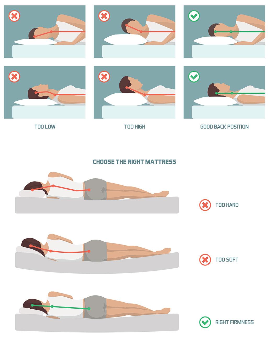Il Miglior Materasso Per Dormire.Posizioni Corrette Per Dormire Bene Il Miglior Materasso