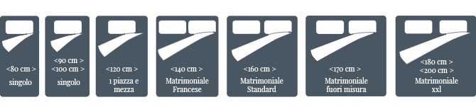 Dimensioni materassi. Misure materasso. Quali sono le misure ...